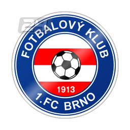 Fc Viktoria Plzen Futbol24